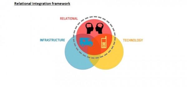 Project Snapshot: Area-Based Teamwork for Maternal, Newborn & Child Health