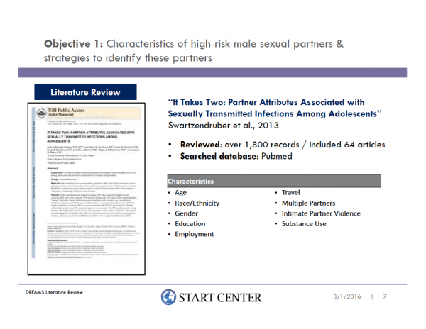 DREAMS Literature Review: Strategies for HIV testing and linkage to services for young men