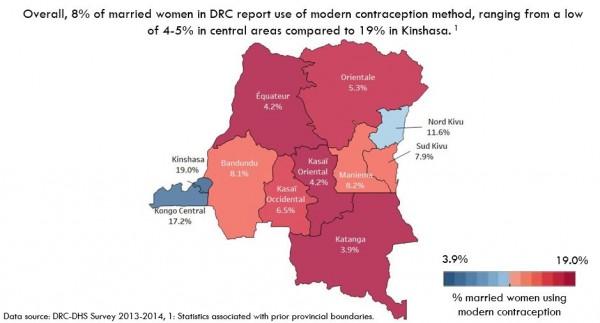 DRC Survey